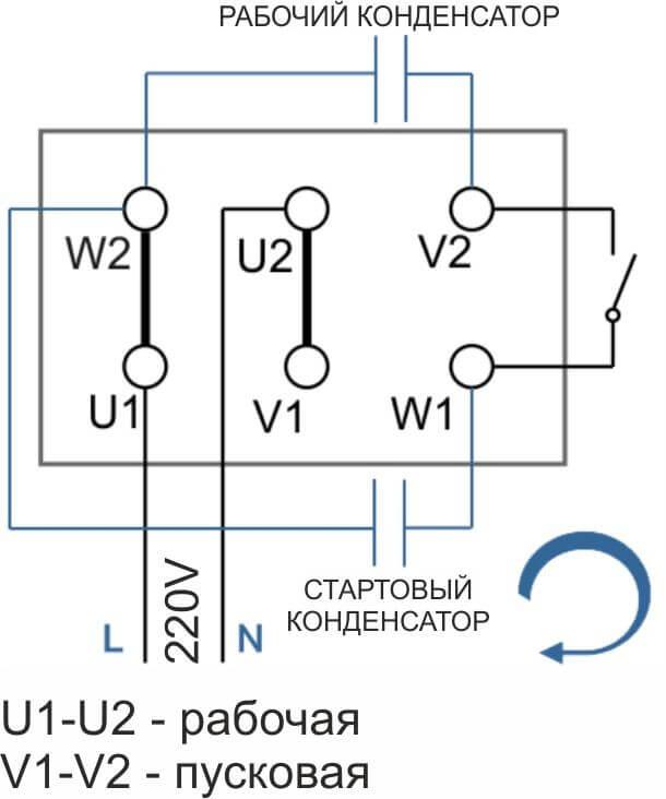 Схема подключения однофазного двигателя с пусковой обмоткой (вращение по часовой)